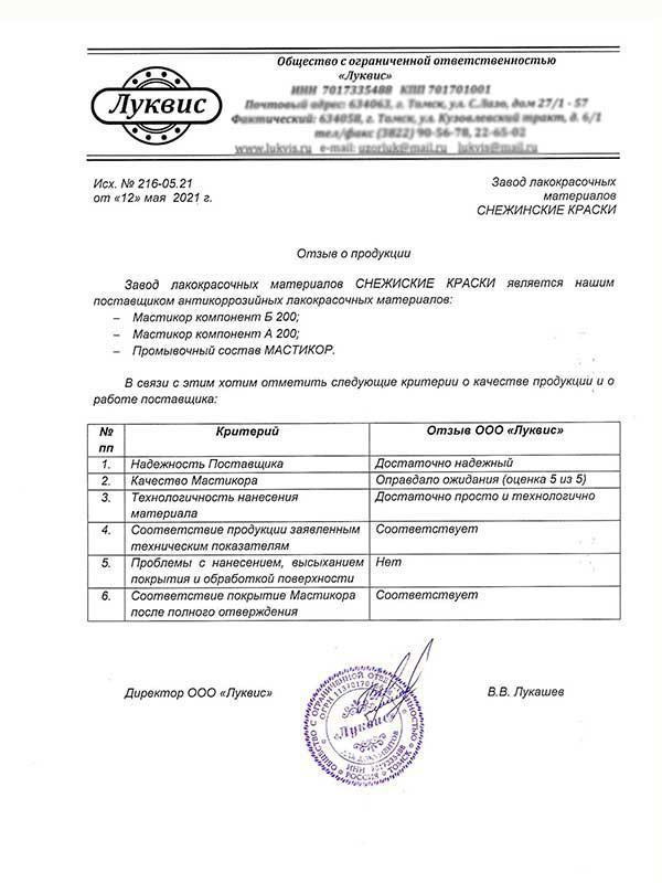 ООО «Луквис» рекомендует Мастикор для защиты подземных металлоконструкций