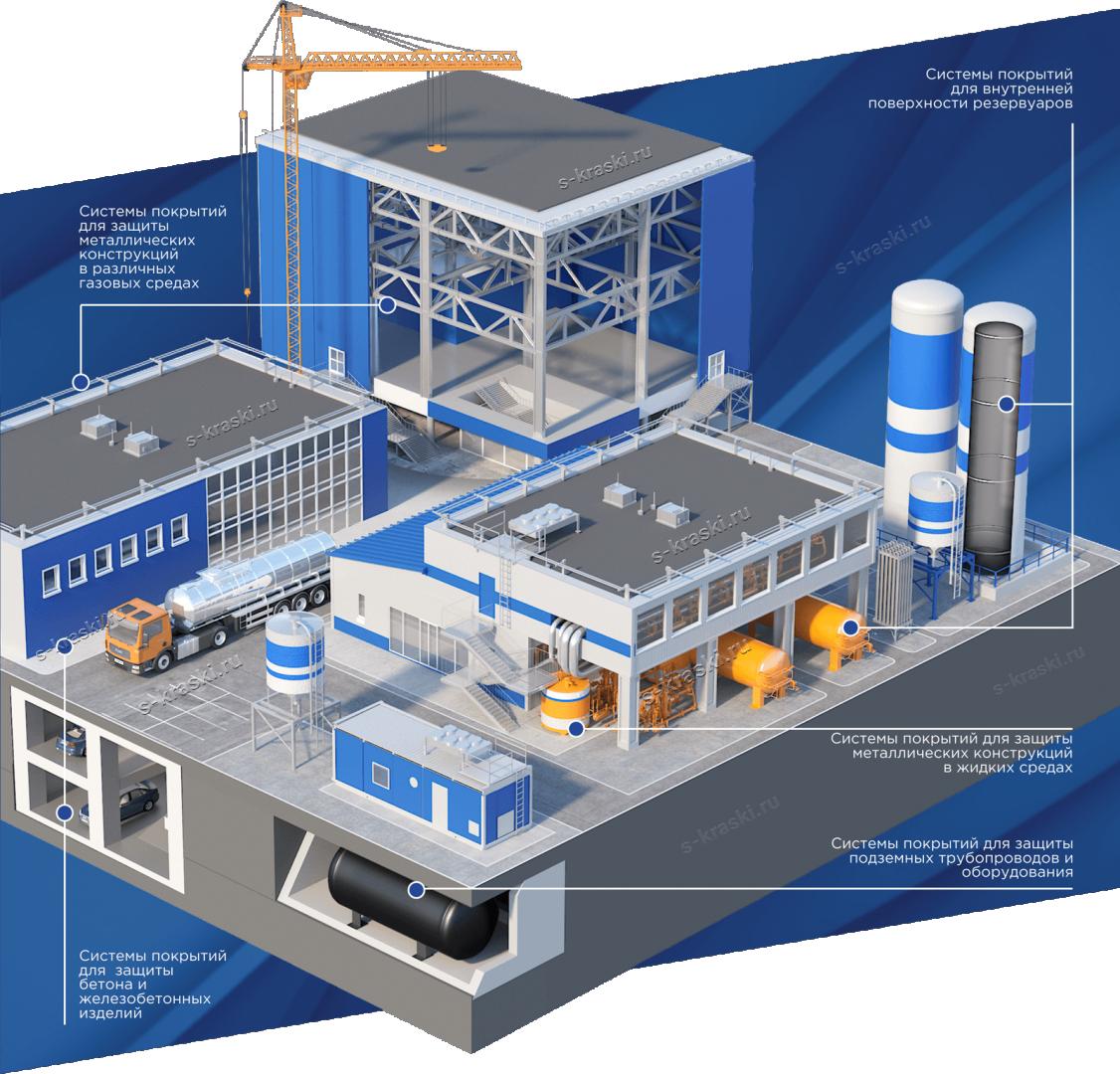 Решения для промышленного и гражданского строительства