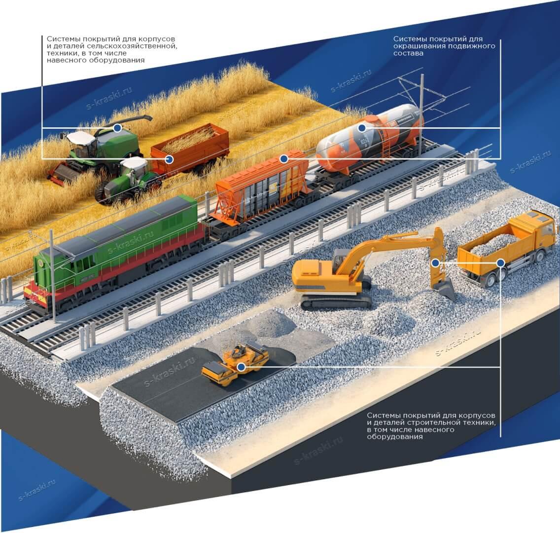 Решения для машиностроения