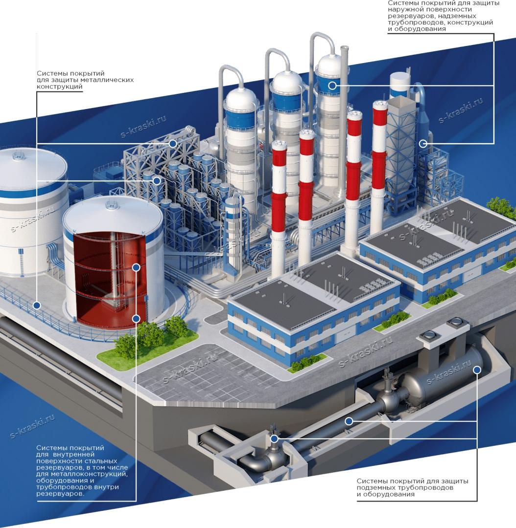 Защита от коррозии объектов нефтегазового комплекса